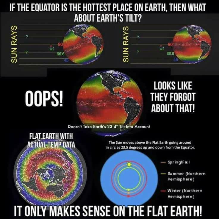 Da li temperatura na modelu heliocentične Zemlje zavisi od kuta sunčevih zraka.